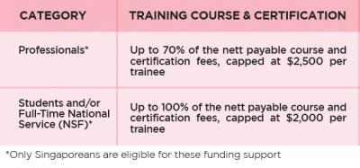 funding-e1471254778590